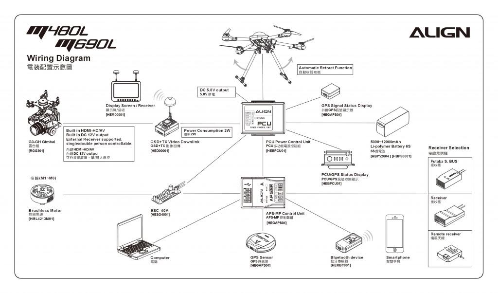 Align-wiring-diagram